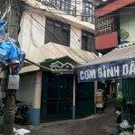 Cho Thuê Nhà Cổng Chợ Thành Công