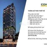 Chung Cư The Light Tòa Nhà Ánh Sáng 31M² 1Pn
