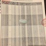 Giỏ Hàng Ký Gửi Căn Hộ Thủ Thiêm Dragon 1Pn 2Pn 3Pn - Bảng Giá Tháng 10/2020 - Pkd 0898880505