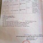 Tôi Cần Bán Đất Mặt Tiền Đường Nguyễn Văn Tạo Hiệp Phước Nhà Bè Dt 2400M2 Giá 17 Tr/M2 0903358996.