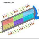 Đất Nền Có Sổ Đỏ Giá Rẻ Xã Sông Trầu Huyện Trảng Bom Đồng Nai  29O Tr/ 1Oom²