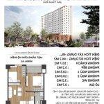 Chung Cư Thành Phố Thanh Hóa 51.8M² 2Pn