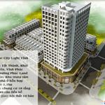 Chỉ từ 250 triệu đã có thể sở hữu căn hộ chung cư vị trí trung tâm tp vĩnh yên. trả góp ngân hàng hỗ trợ 60% ls 0%