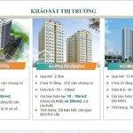 Giới thiệu chung cư cao cấp 21 tầng view tam đảo,.