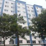 Cho thuê căn hộ chung cư blue house ven sông hàn 5 triệu/tháng