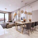 Bán gấp 3 căn hộ safira chỉ với giá bán 1.5 tỷ bàn giao tháng 6/2020. liên hệ: 0902508286 ms ngân