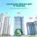 Không phải thuê nhà nữa.cc xuân mai thanh hóa giá tốt nhất,hổ trợ ngân hàng.sdt 0377738568