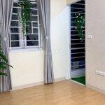 Bán căn hộ mini 25-60m2 đống đa-110 thái thịnh