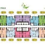 Cho thuê gấp chung cư intracom riverside 66m² 2pn