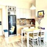 Tổng hợp căn hộ cho thuê rẻ nhất ecopark liên hệ: 0836845333