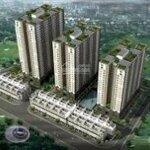 Thuê nhà ở xã hội iec - thanh trì, 3 triệu/th căn hộ mới nguyên, tiện ích tập trung - 0976504122