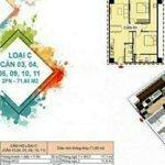 Căn tầng 8,chung cư thương mại âu cơ,2pn