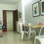 Chung cư topaz home 53m² 2 phòng ngủđầy đủ nội thất