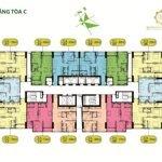 Chủ nhà bán nhanh cc intracom riverside, tầng 15 - 08, 76m2, giá bán 22 triệu/m2, lh chính chủ 0961000870