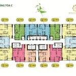 Chú trung cần bán gấp chung cư intracom riverside, căn 08,diện tích76m2, giá bán 22 triệu/m2. liên hệ: 0983379989