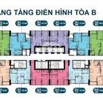 Chủ nhà bán gấp chcc, intracom đông anh,tầng 1910,diện tích66.3m2, có sổ, giá bán 23 triệu/m2:0971285068