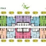 Bán căn 1507 tòa b chung cư intracom riverside, diện tích: 66.3m2, giá: 22 triệu/m2. liên hệ: 0963777502