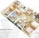 Cần cho thuê gấp căn hộ 90m2 ko đồ giá rẻ 8 triệu/tháng westbay lh - lâm 08123.55.166