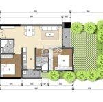 Bán Luxgarden 68M² 2 Phòng Ngủcó Sân Vườn Riêng
