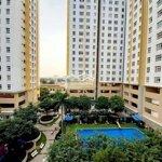 Chung Cư Sunview Town 54M² 2 Pn Giá Bán 1.650 Tỷ