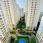 Chung cư sunview town 54m² 2pn