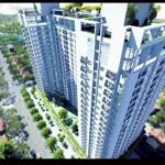 Bán căn 64m2 (2pn) ecolife riverside, vay tới 70% tổng giá trị căn hộ