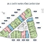 Nhận giữ chỗ căn hộ vina2 panorama đê đông - sát bên trường đh fpt quy nhơn - 0965.268.349