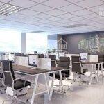 Chung cư vinhomes smart city 54m² 2pn