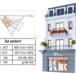 Chung cư eco city premia khu đô thị xanh 120m²
