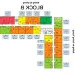 Bán C4.27, B19.21 C/C City Gate 3. Giá 1.360.000