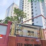 Bán căn hộ chung cư cường thuận tầng cao 1 pn