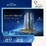 Cơ Hội Sở Hữu Căn Hộ The 9 Stellars - Điểm Sáng Mới Khu Đông Sài Gòn Liên Hệ: 0903691096