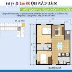 Chung cư first home thạnh lộc 58m² 2pn