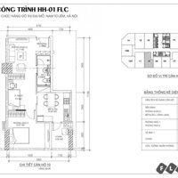 300tr chọn căn chọn tầng - FLC Garden City Đại Mỗ LH: 0947309896