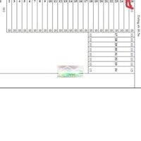 Đất Huyện Dầu Tiếng 2000m²,lô góc mặt tiền 7m LH: 0786776899