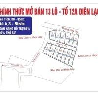 Bán đất Diên Lạc - Diên Khánh giá chỉ 370tr -0896886239 Vũ