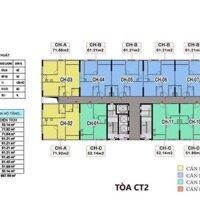 Bán căn hộ chung cư Xuân Mai Tower giá tốt nhất thang 52020sdt 0932266996