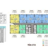Mở bán toà CT3 Chung cư cao cấp Xuân Mai Tower Thanh Hoá LH: 0977763535