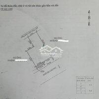 Bán lô đất 52m2tại Trại Chuối, Hồng Bàng 1,45 tỷ LH: 0782051093