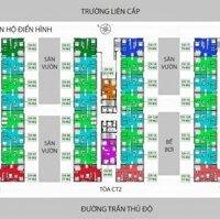 Bán căn hộ 2pn 64m2 giá 992tr khu vực Tứ Hiệp LH: 0983445195