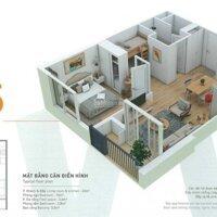 Tổng hơp căn hộ cho thuê Ecopark giá rẻ LH Em Linh : 0973658865