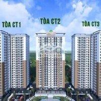 gia đình cần tiền bán cắt lỗ căn hộ chung cư LH: 0816944888