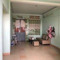 Cho Thuê Chung Cư C2 An Bình, Thoáng Mát LH: 0946079138