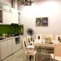 Bán nhà đẹp,2 tầng,hẻm 8m, đường Nguyễn Sơn Tân Phú LH: 0962263622