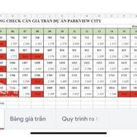 Chiết khấu 5cho khách hàng mua chung tại Bắc Ninh LH: 0988327963