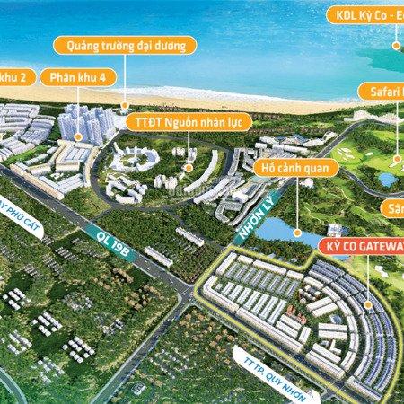 Kỳ Co Gateway Siêu Dự Án Đất Nền Ven Biển Quy Nhơn, Bình Định- Ảnh 6