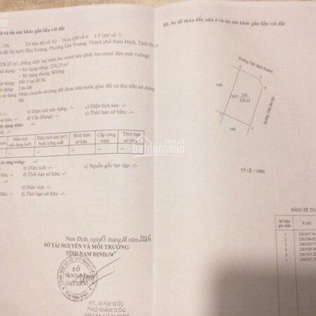 Bán Đất Biệt Thự Lo Góc Đường Trần Bích Hoành Khu Đô Thị Hòa Vượng Thành Phố Nam Định- Ảnh 1